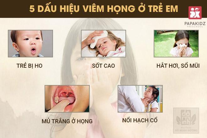 Dấu hiệu nhận biết trẻ bị viêm họng